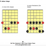 master-guitar-pentatonic