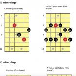 master-guitar-pentatonic-2